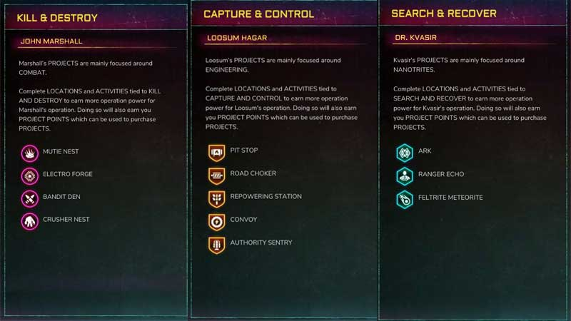 How To Farm Project Points In Rage 2