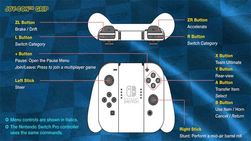 Team Sonic Racing Nintendo Switch Controls Guide