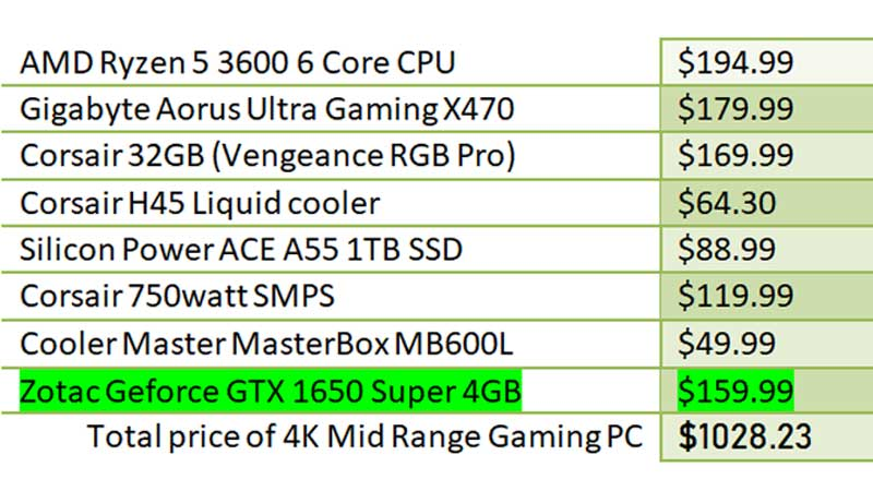 Zotac Geforce GTX 1650 Super Review