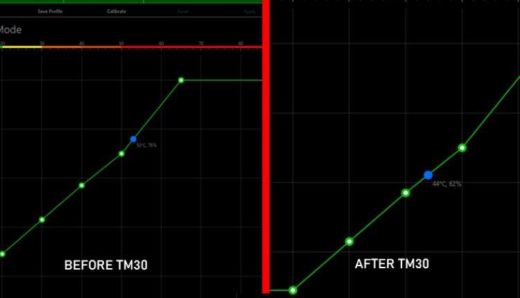 Corsair TM30 Review