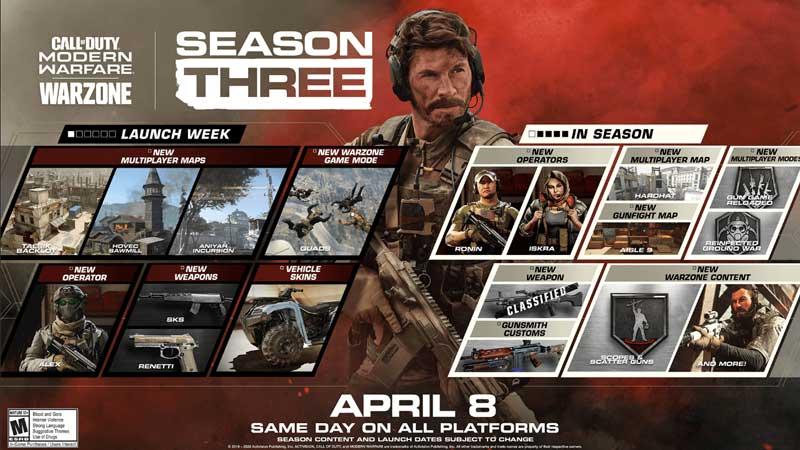 COD Modern Warfare Patch Notes
