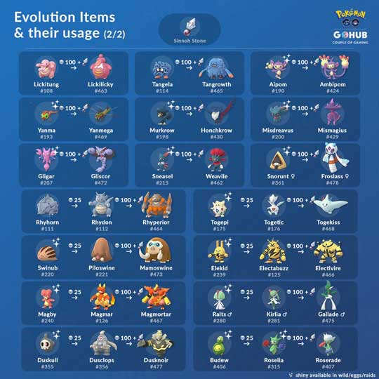 Sinnoh Stone evolutions