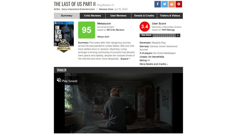 The Last of Us 2 Review Bombed