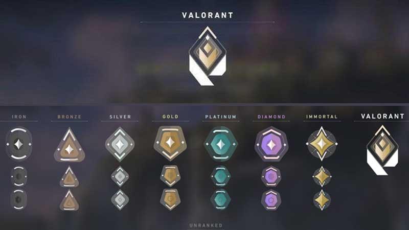 gold-rank-in-valorant