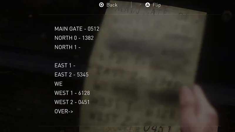 TLOU2 Gate Passcode