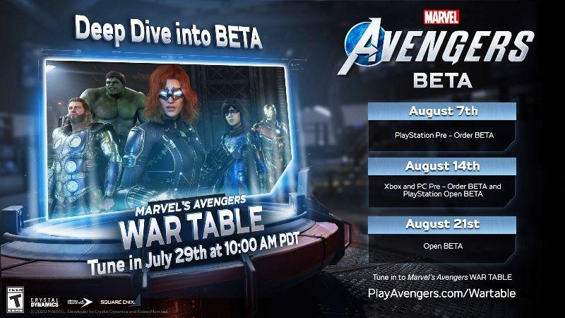 Marvel's Avengers Second War Table Livestream