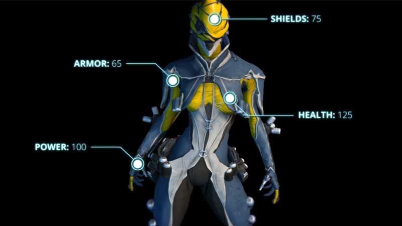 Warframe Mesa Prime Build