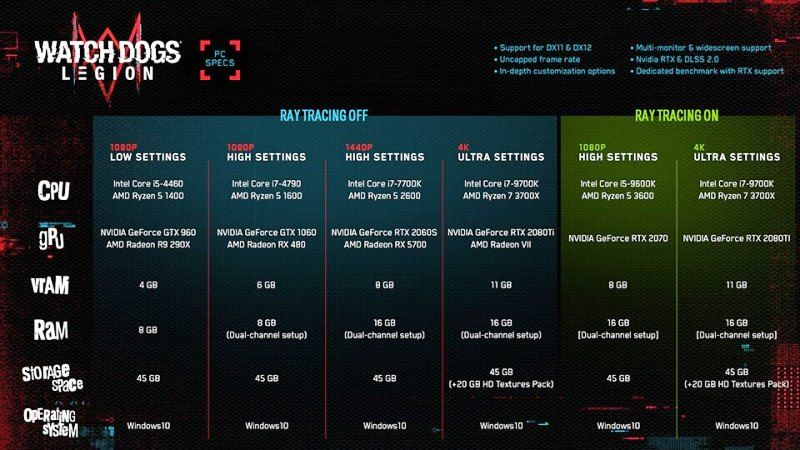 Watch Dogs: Legion PC Specifications