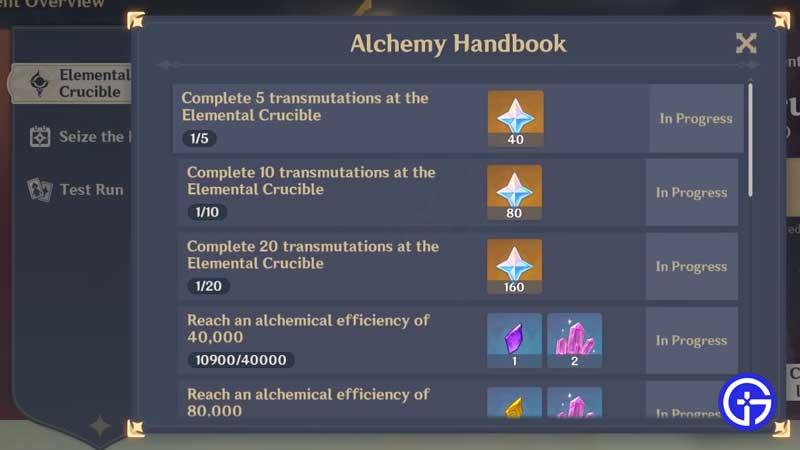 genshin impact alchemy handbook