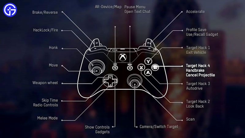 Watch Dogs Legion Driving Controls