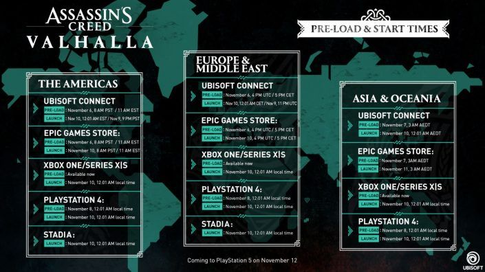 Assassin's Creed Valhalla Activation Time