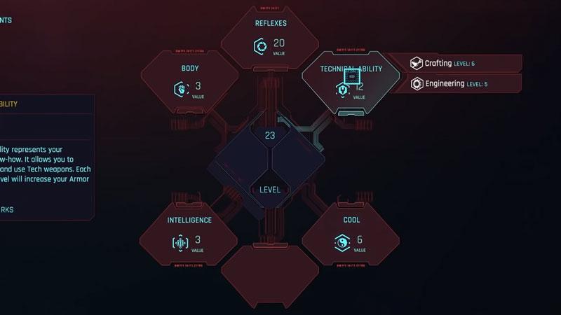 best starting attributes in cyberpunk 2077