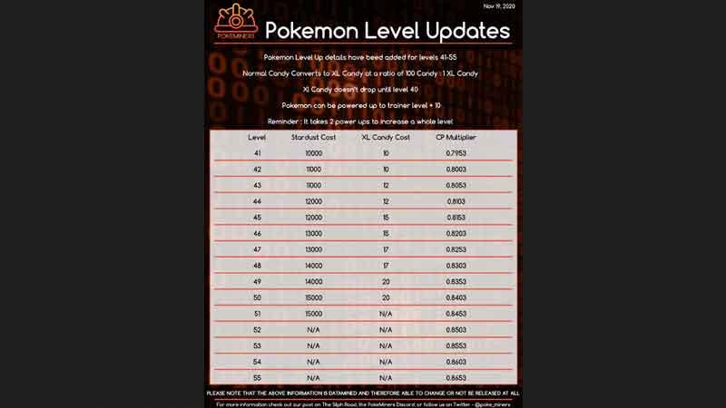 pokemon go beyond update upgrade list