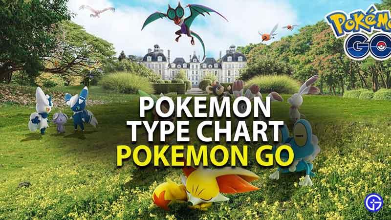 pokemon type chart pokemon go