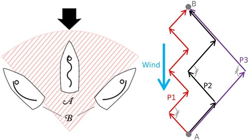 Valheim-Sail-Against-Wind