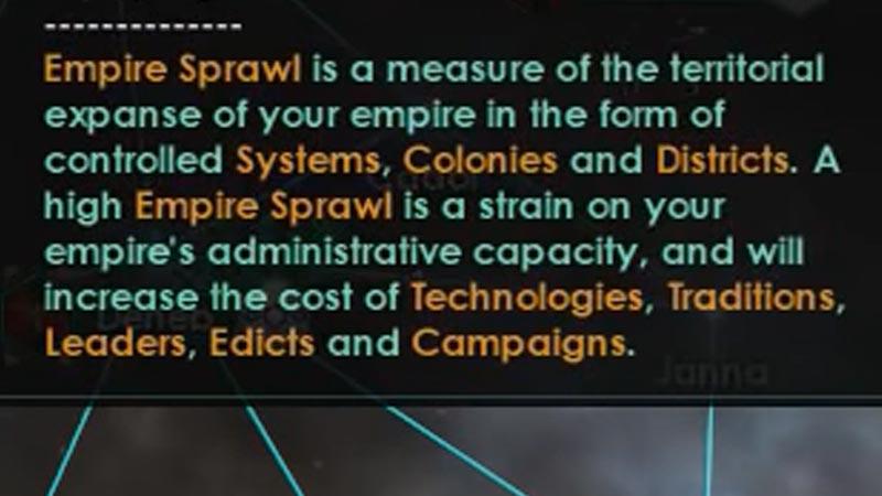 Empire Sprawl