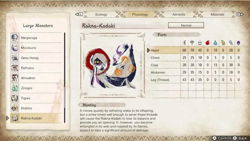 Monster Weaknesses Defeat Rakna-Kadaki