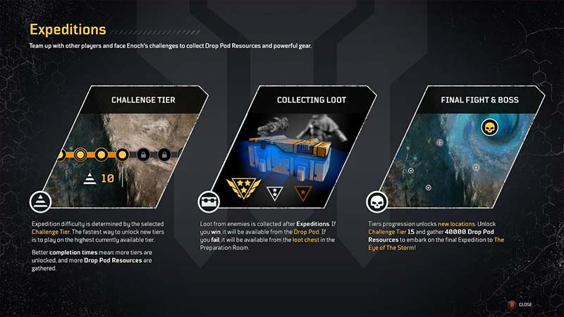 Unlock Expeditions in Outriders