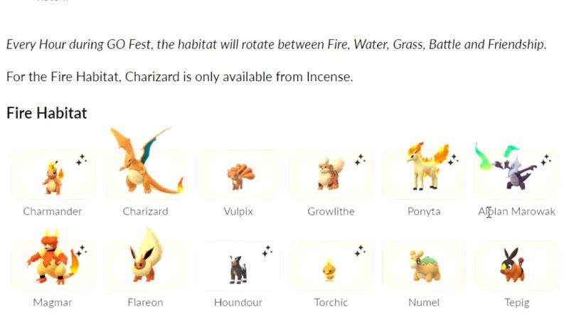 Pokemon Habitats