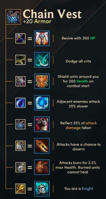 Teamfight Tactics Chain Vest Cheat Sheet