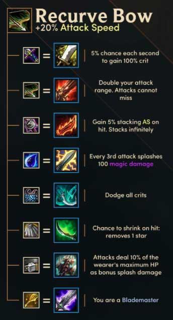 Teamfight Tactics Recurve Bow Cheat Sheet