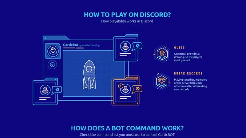 garticbot Best Discord Game Bots