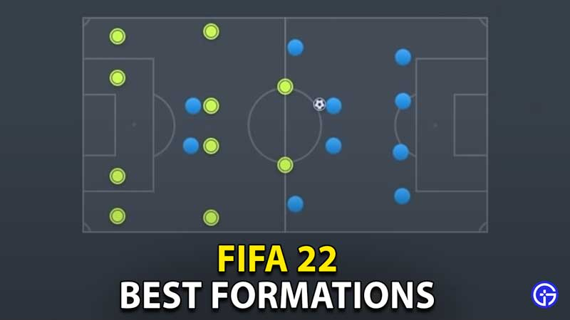 best formations in fifa 22