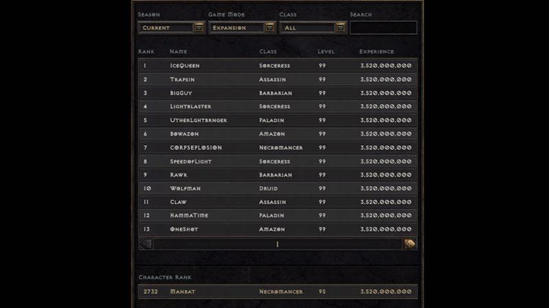 max level board in d2r